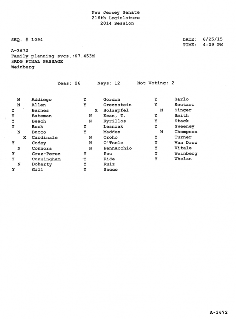 A-3672 NJ Senate Voting Record